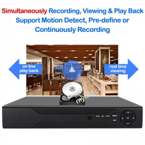 CCTV 4-Channels HD DVR Network Recorder with Mobile Apps Support (HDMI+VGA)